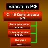 Органы власти в Дзержинске